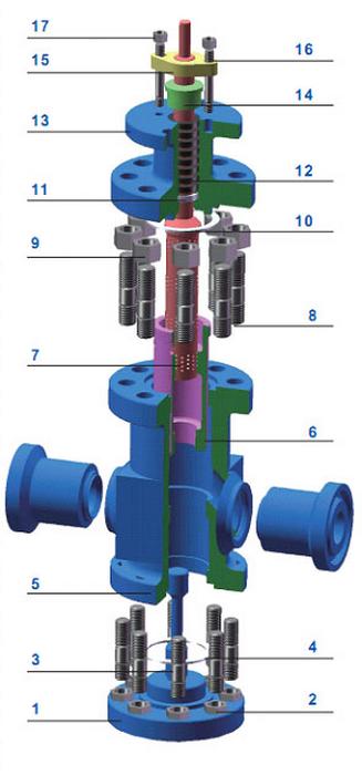 最小流量调节阀结构图