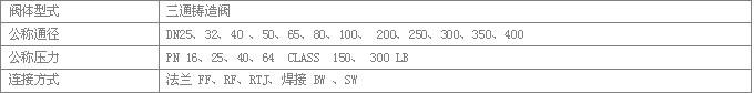 ZDT自动再循环尺寸压力范围