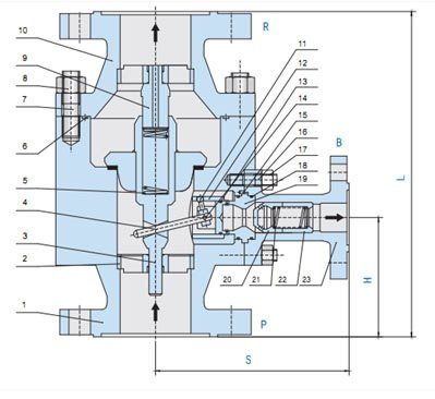 ZDL系列自动循环泵保护阀外形尺寸